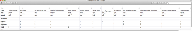 Music Plan